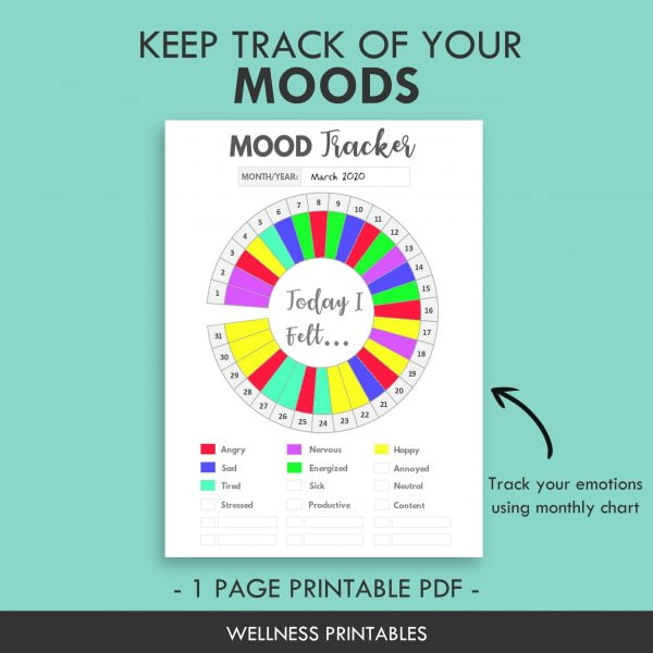 Mood Tracker Chart monthly chart